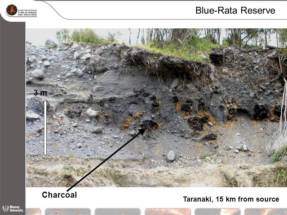 Blue-Rata Reserve Taranaki, 15 km from source Charcoal 3 m