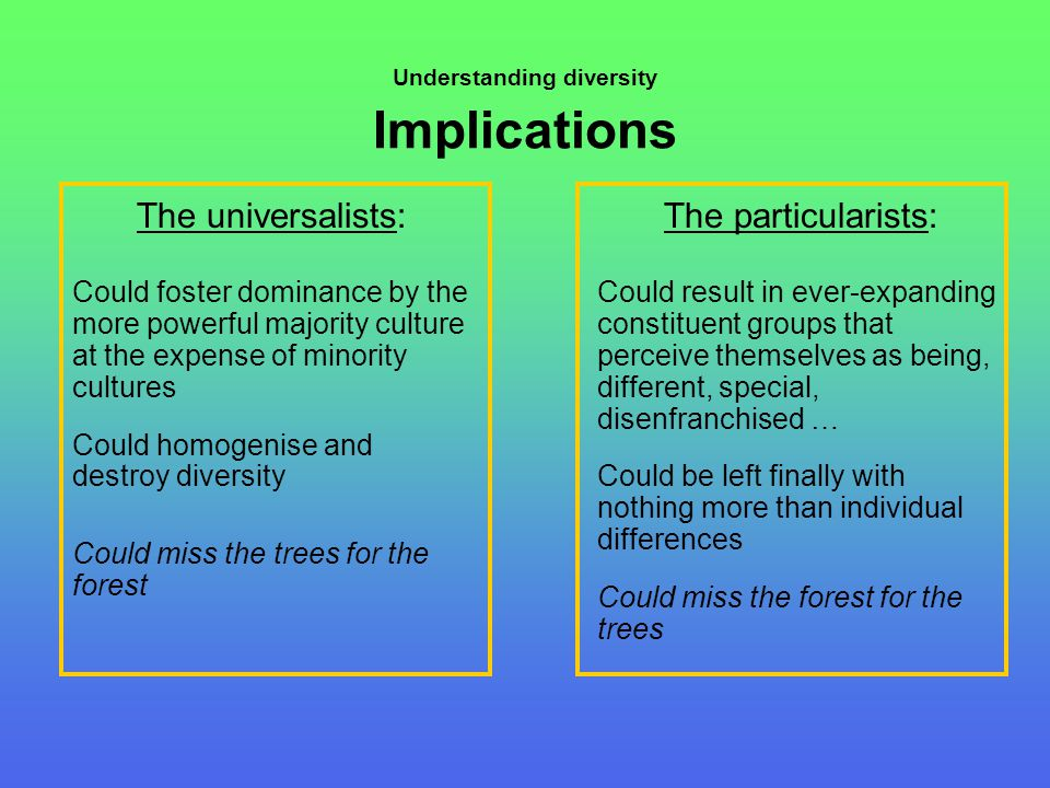 Understanding diversity Implications The universalists: Could foster dominance by the more powerful majority culture at the expense of minority cultures Could homogenise and destroy diversity Could miss the trees for the forest The particularists: Could result in ever-expanding constituent groups that perceive themselves as being, different, special, disenfranchised … Could be left finally with nothing more than individual differences Could miss the forest for the trees