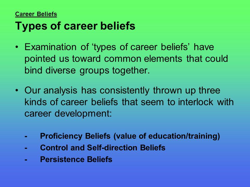 Career Beliefs Types of career beliefs Examination of 'types of career beliefs' have pointed us toward common elements that could bind diverse groups
