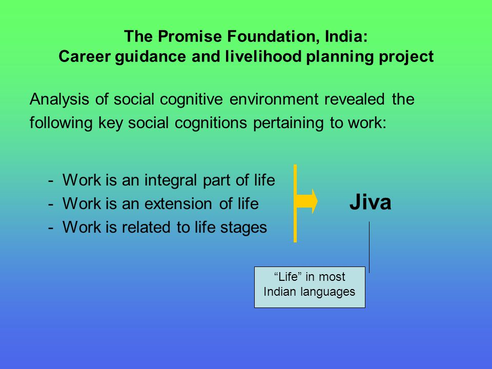 The Promise Foundation, India: Career guidance and livelihood planning project Analysis of social cognitive environment revealed the following key social cognitions pertaining to work: - Work is an integral part of life - Work is an extension of life - Work is related to life stages Jiva Life in most Indian languages
