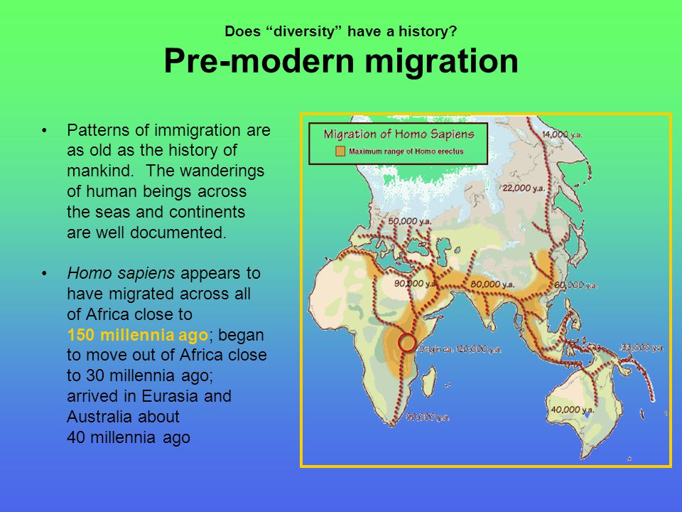 """Does """"diversity"""" have a history? Pre-modern migration Patterns of immigration are as old as the history of mankind. The wanderings of human beings acr"""