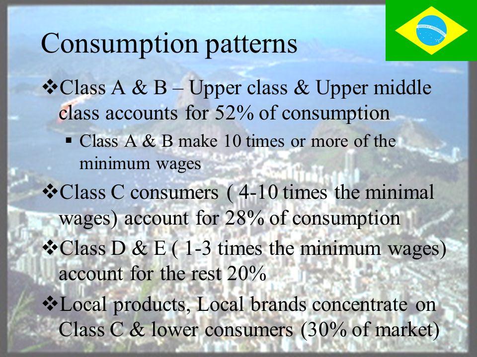 Consumer Markets  Consumer expenditure in year 2002 was $300 billion! – Largest in S.America  Sao Paulo region alone accounted for $96 billion  Rio