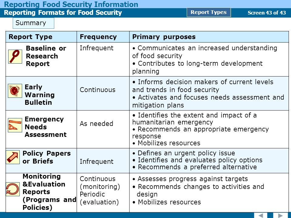 Screen 43 of 43 Reporting Food Security Information Reporting Formats for Food Security Report Types Summary Report TypeFrequencyPrimary purposes Infrequent Communicates an increased understanding of food security Contributes to long-term development planning Continuous Informs decision makers of current levels and trends in food security Activates and focuses needs assessment and mitigation plans As needed Identifies the extent and impact of a humanitarian emergency Recommends an appropriate emergency response Mobilizes resources Infrequent Defines an urgent policy issue Identifies and evaluates policy options Recommends a preferred alternative Continuous (monitoring) Periodic (evaluation) Assesses progress against targets Recommends changes to activities and design Mobilizes resources Baseline or Research Report Early Warning Bulletin Emergency Needs Assessment Policy Papers or Briefs Monitoring &Evaluation Reports (Programs and Policies)