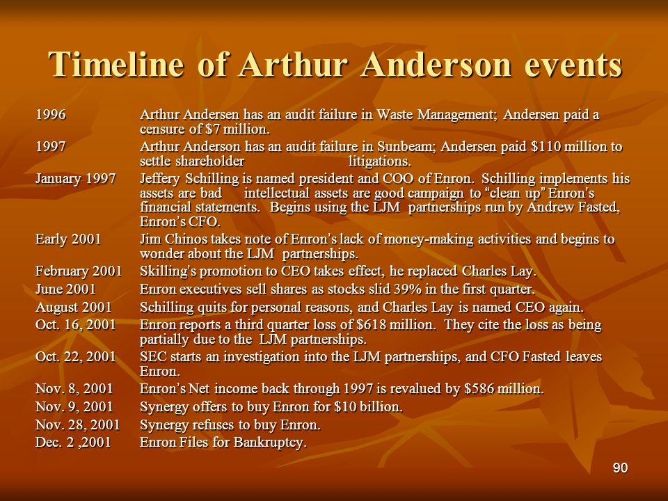 90 Timeline of Arthur Anderson events 1996Arthur Andersen has an audit failure in Waste Management; Andersen paid a censure of $7 million. 1997Arthur