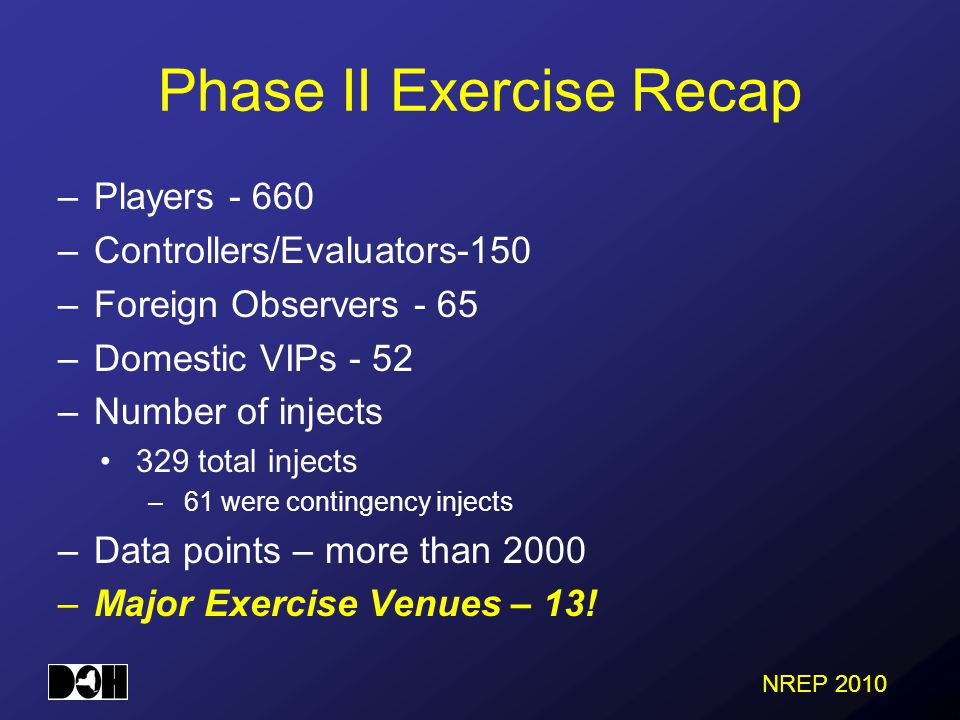 NREP 2010 Phase II Exercise Recap –Players - 660 –Controllers/Evaluators-150 –Foreign Observers - 65 –Domestic VIPs - 52 –Number of injects 329 total injects –61 were contingency injects –Data points – more than 2000 –Major Exercise Venues – 13!