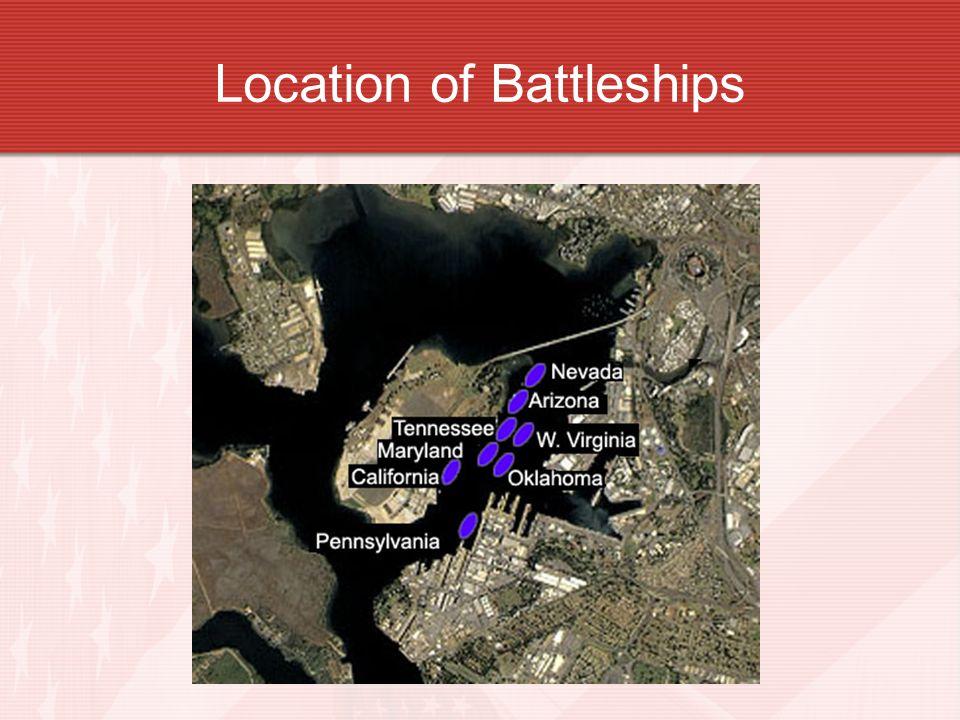 Location of Battleships