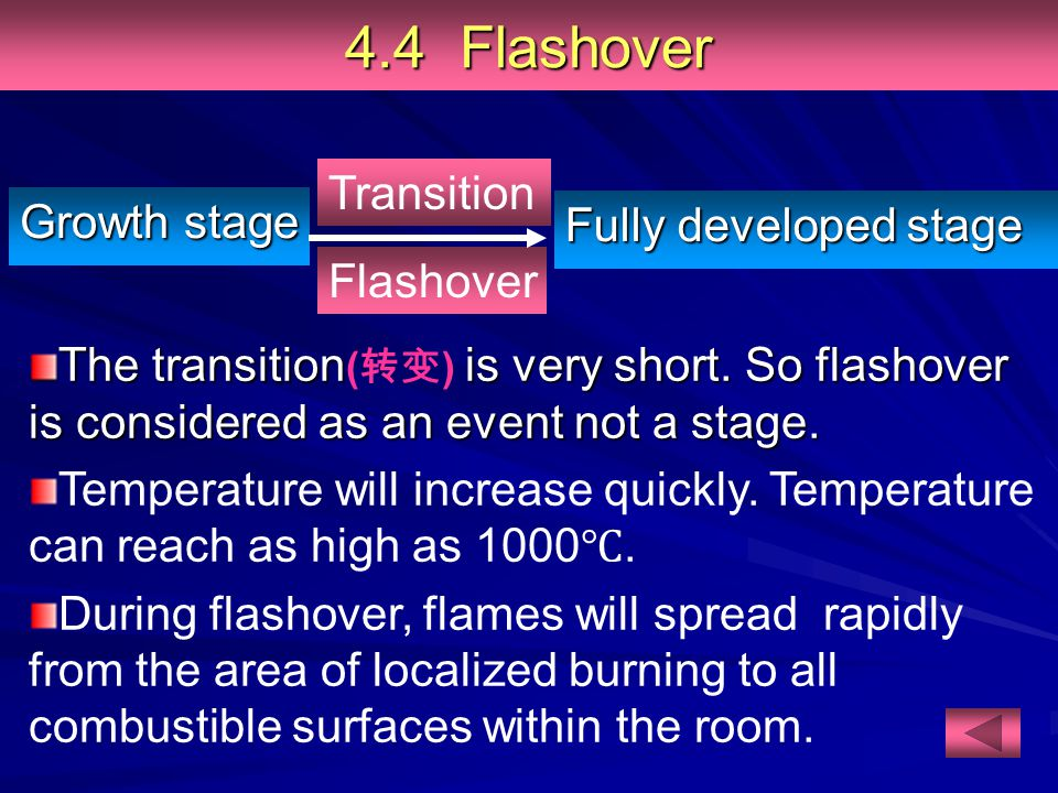 4.4 Flashover Growth stage Fully developed stage Transition Flashover The transition is very short. So flashover is considered as an event not a stage