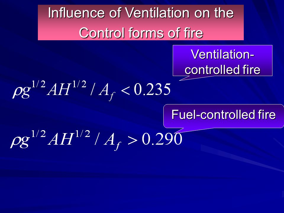 Influence of Ventilation on the Control forms of fire Fuel-controlled fire Ventilation- controlled fire