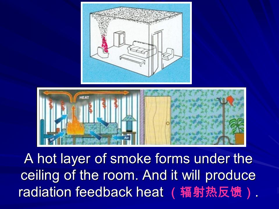 A hot layer of smoke forms under the ceiling of the room. And it will produce radiation feedback heat. A hot layer of smoke forms under the ceiling of