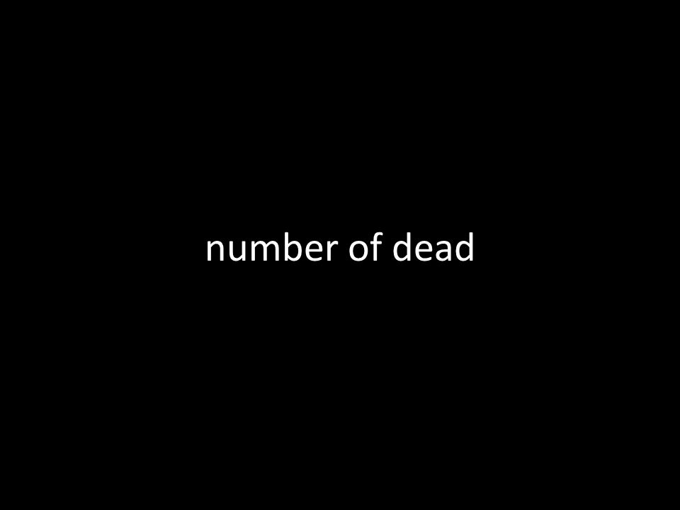 number of dead
