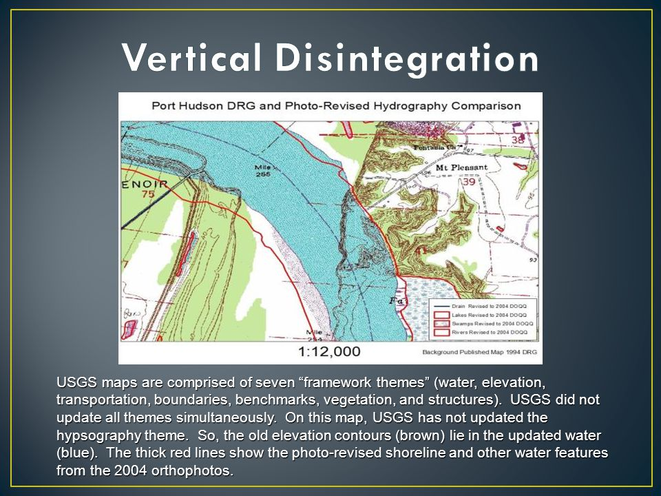 USGS maps are comprised of seven framework themes (water, elevation, transportation, boundaries, benchmarks, vegetation, and structures).