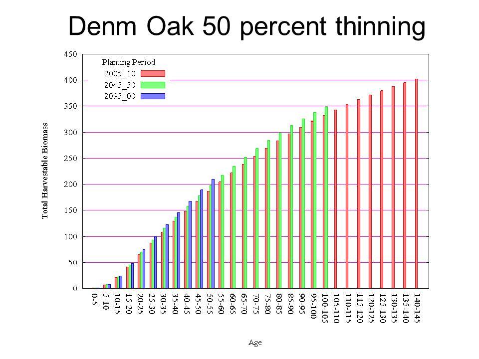 Denm Oak 50 percent thinning