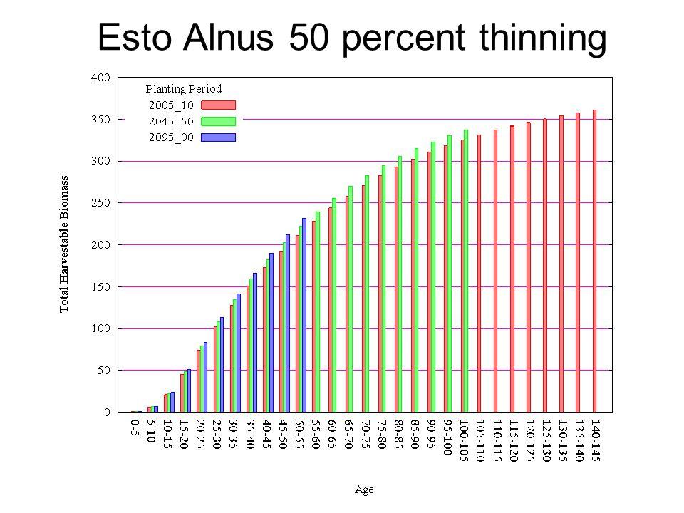 Esto Alnus 50 percent thinning