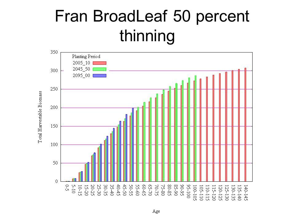 Fran BroadLeaf 50 percent thinning