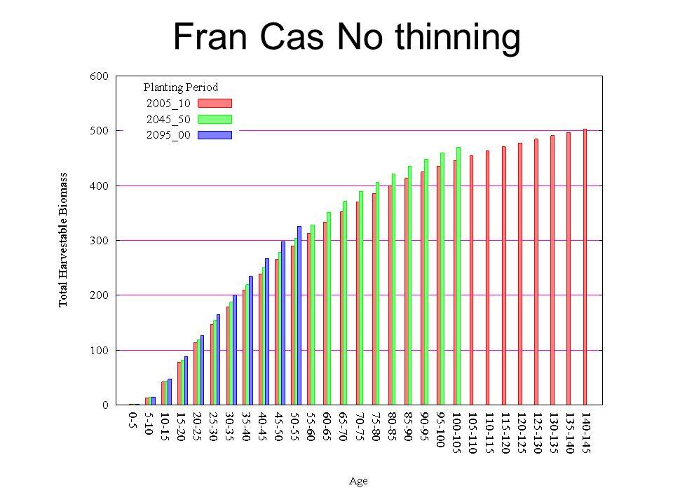 Fran Cas No thinning