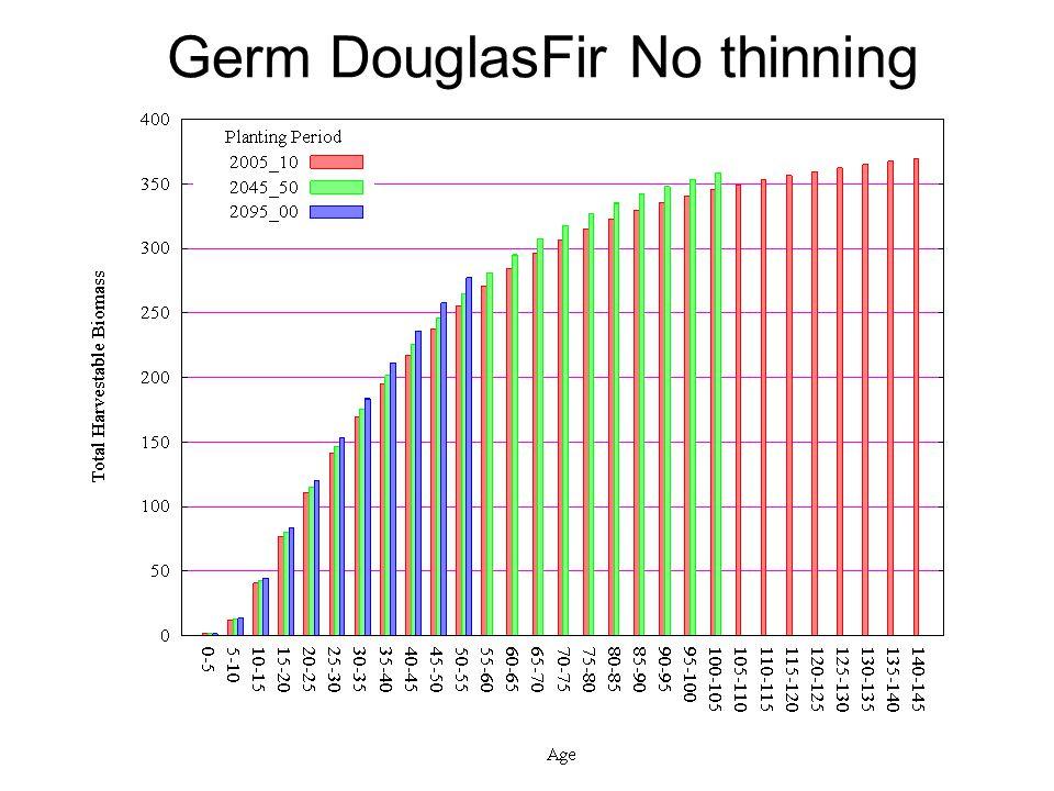 Germ DouglasFir No thinning