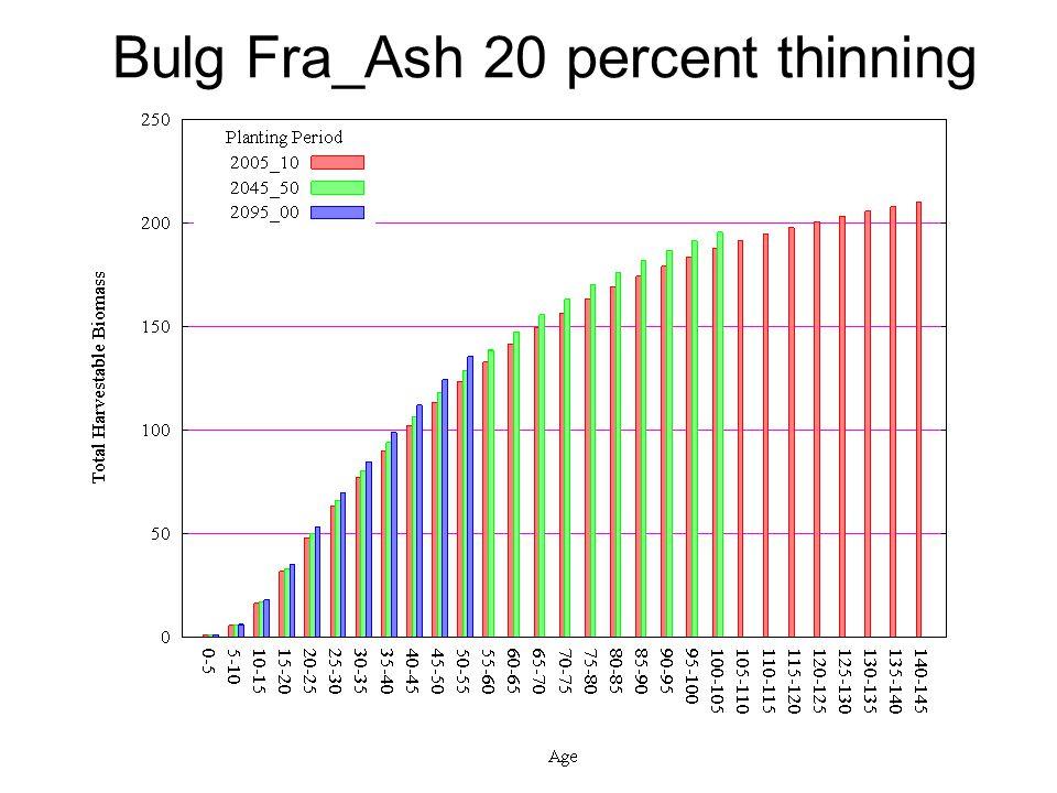 Bulg Fra_Ash 20 percent thinning