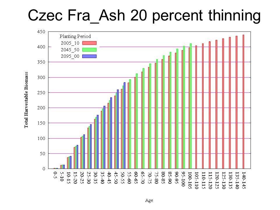 Czec Fra_Ash 20 percent thinning