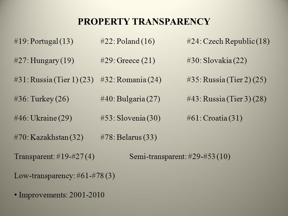 SECURITISED PROPERTY RussiaPolandTurkey GreeceHungaryBulgaria Czech RepublicCyprusPortugal EstoniaLatvia REITs #13: Turkey#19: Greece#21: Bulgaria