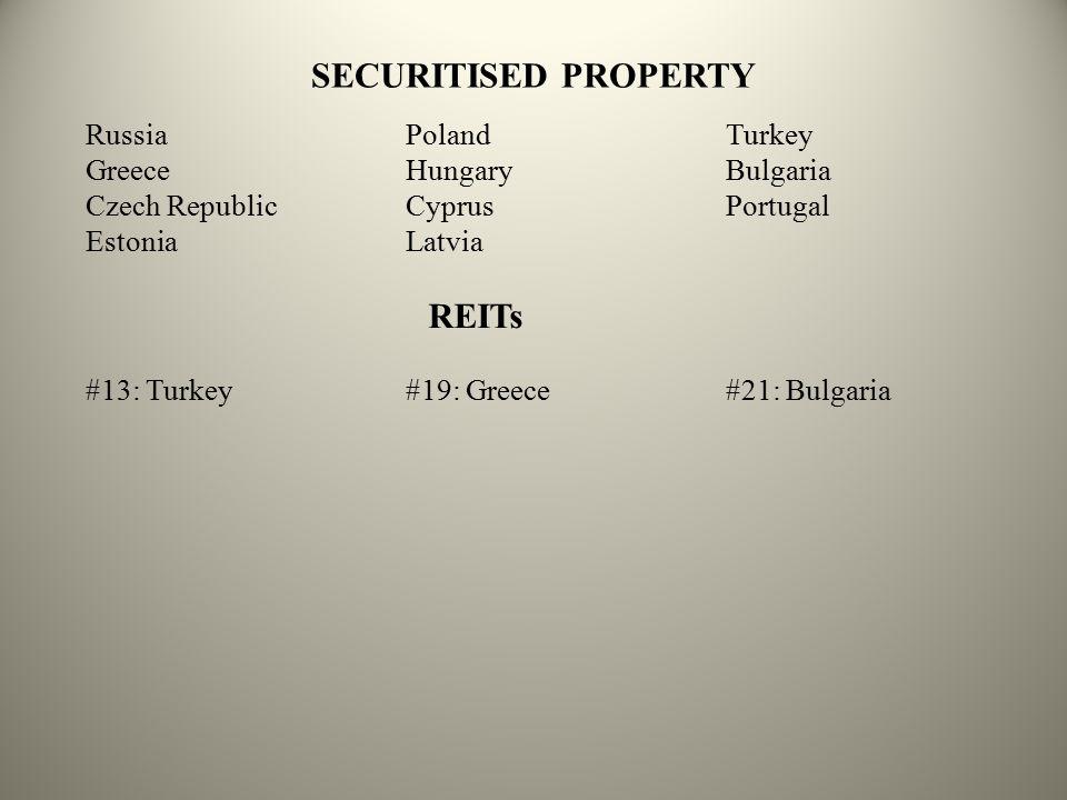 SECURITISED PROPERTY RussiaPolandTurkey GreeceHungaryBulgaria Czech RepublicCyprusPortugal EstoniaLatvia REITs #13: Turkey#19: Greece#21: Bulgaria