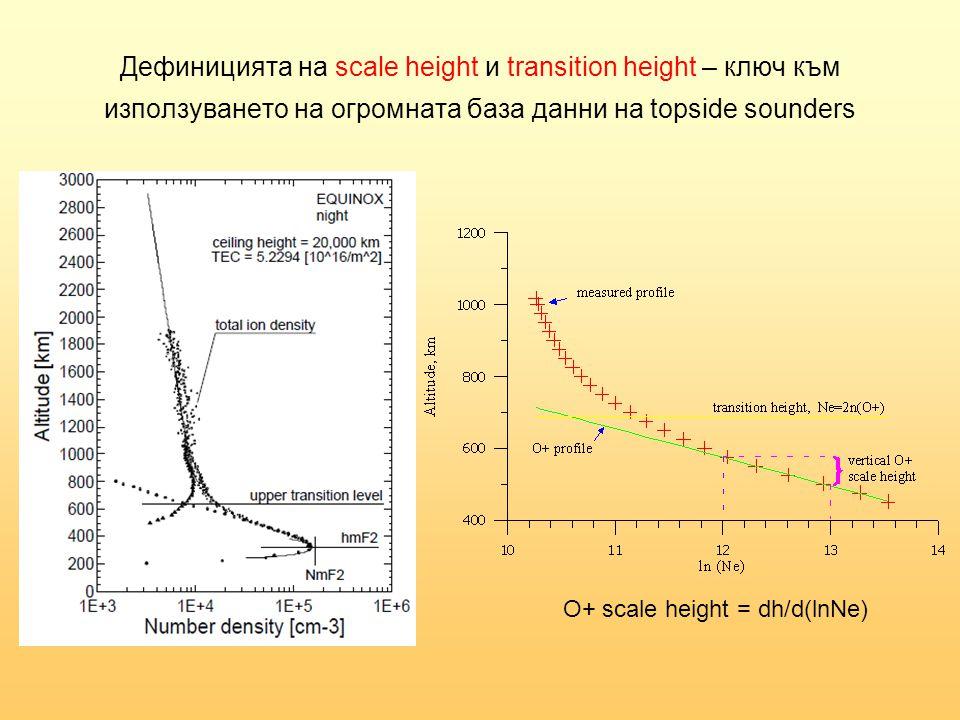 Дефиницията на scale height и transition height – ключ към използуването на огромната база данни на topside sounders O+ scale height = dh/d(lnNe)