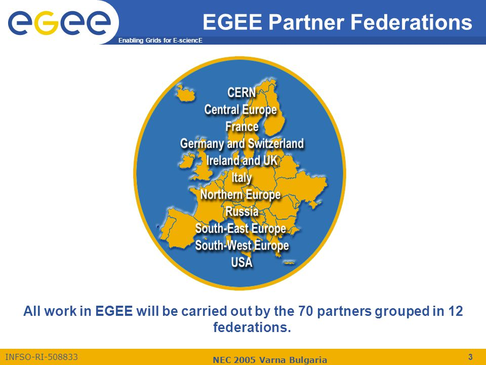 Enabling Grids for E-sciencE INFSO-RI-508833 NEC 2005 Varna Bulgaria 3 EGEE Partner Federations All work in EGEE will be carried out by the 70 partner