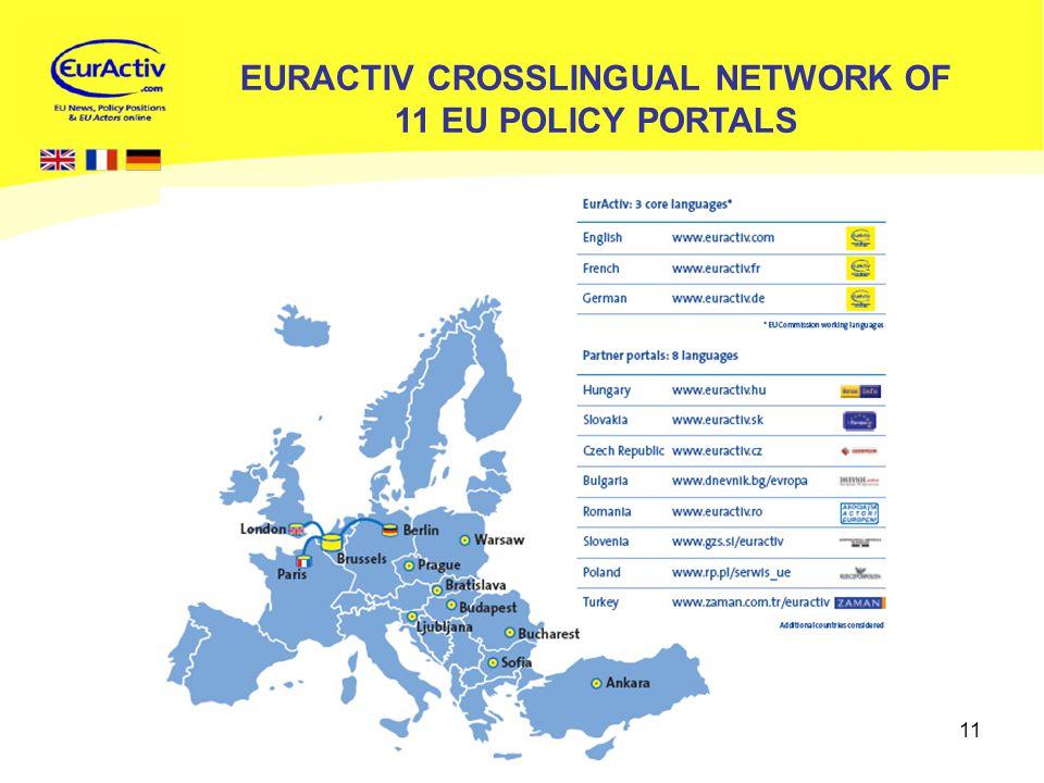 © EurActiv.com 2000-2005 11 EURACTIV CROSSLINGUAL NETWORK OF 11 EU POLICY PORTALS
