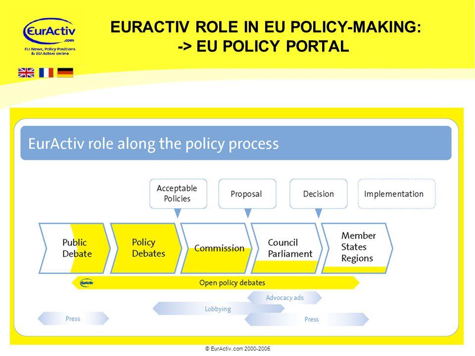 © EurActiv.com 2000-2005 5 EURACTIV ROLE IN EU POLICY-MAKING: -> EU POLICY PORTAL