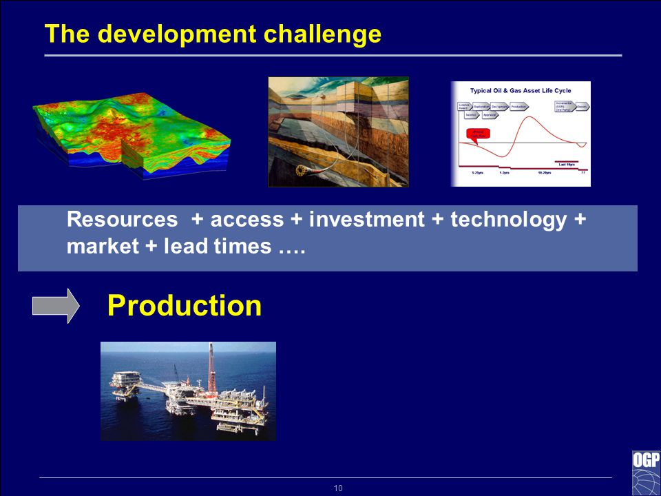 10 The development challenge Resources + access + investment + technology + market + lead times …. Production