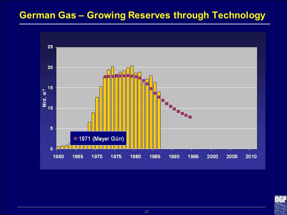 21 German Gas – Growing Reserves through Technology