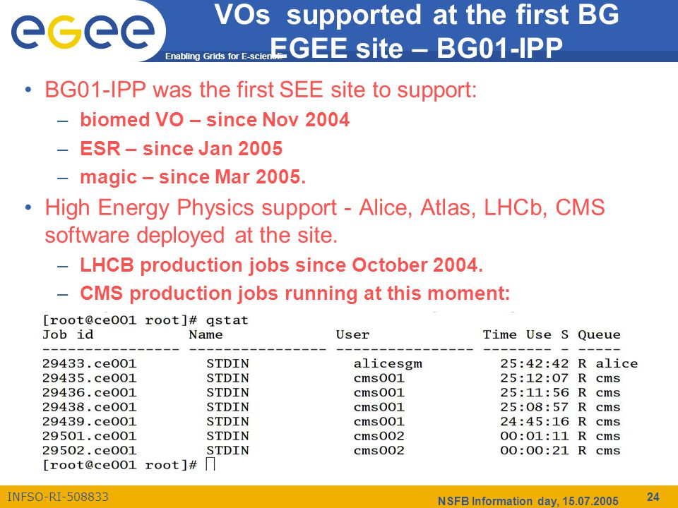 Enabling Grids for E-sciencE INFSO-RI-508833 NSFB Information day, 15.07.2005 24 VOs supported at the first BG EGEE site – BG01-IPP BG01-IPP was the first SEE site to support: –biomed VO – since Nov 2004 –ESR – since Jan 2005 –magic – since Mar 2005.
