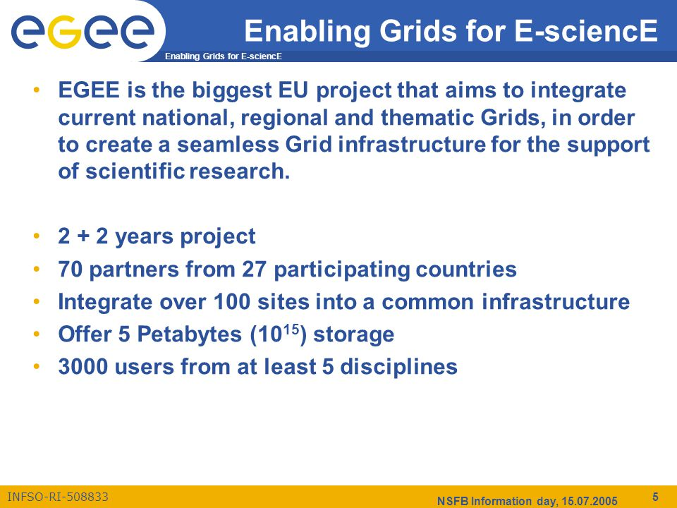 Enabling Grids for E-sciencE INFSO-RI-508833 NSFB Information day, 15.07.2005 6 EGEE Partner federations All work in EGEE will be carried out by the 70 partners grouped in 12 federations.