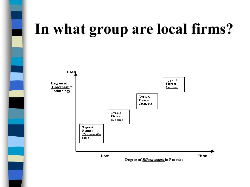 In what group are local firms