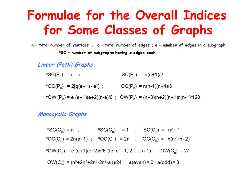Formulae for the Overall Indices for Some Classes of Graphs Monocyclic Graphs Linear (Path) Graphs e SC(P n ) = n – e; SC(P n ) = n(n+1)/2 e OC(P n ) = 2[q(e+1) - e 2 ] ; OC(P n ) = n(n-1)(n+4)/3 e OW (P n ) = e (e+1)(e+2)(n-e)/6 ; OW(P n ) = (n+3)(n+2)(n+1)n(n-1)/120 n – total number of vertices ; q – total number of edges ; e – number of edges in a subgraph e SC – number of subgraphs having e edges each e SC(C n ) = n ; q SC(C n ) = 1 ; SC(C n ) = n 2 + 1 e OC(C n ) = 2n(e+1) ; q OC(C n ) = 2n ; OC(C n ) = n(n 2 +n+2) e OW(C n ) = e (e+1)(e+2)n/6 (for e = 1, 2, …, n-1) ; q OW(C n ) = W OW(C n ) = (n 5 +2n 4 +2n 3 -2n 2 -an)/24 ; a(even) = 0 ; a(odd) = 3