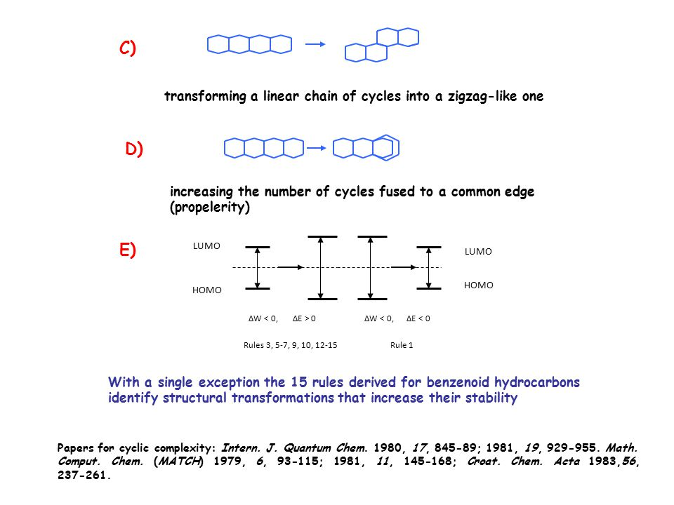 Papers for cyclic complexity: Intern. J. Quantum Chem.