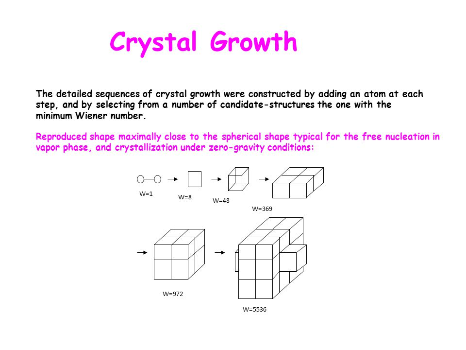 Crystal Growth Reproduced shape maximally close to the spherical shape typical for the free nucleation in vapor phase, and crystallization under zero-