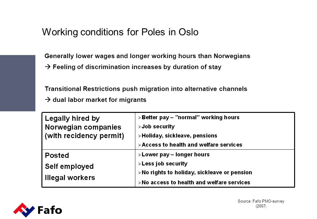 Working conditions for Poles in Oslo Generally lower wages and longer working hours than Norwegians  Feeling of discrimination increases by duration