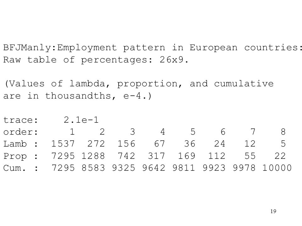 19 BFJManly:Employment pattern in European countries: Raw table of percentages: 26x9. (Values of lambda, proportion, and cumulative are in thousandths