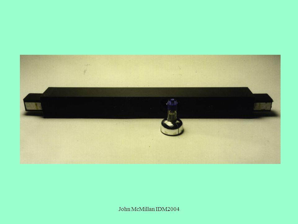 John McMillan IDM2004