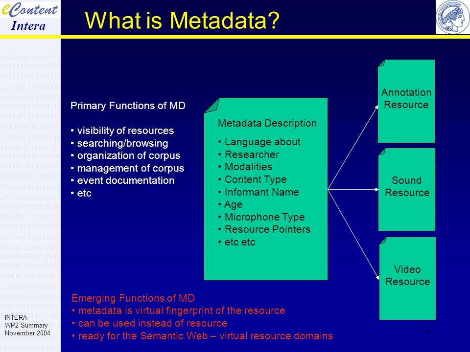 3 Intera INTERA WP2 Summary November 2004 Metadata Process can be any type of Language Resource (Annotated Media, Lexica, Grammars, etc) Language Resource Creation the creation process is iterative, mostly very complex and dependent on the resource type Metadata Description MD Creation IMDI provides a core description and special extensions for resource types the creation process is comparatively simple; any time the resource is updated some MD information has to be updated as well Large Collection of LR can be grouped to large distributed LR collections Large Catalogue of MD can be grouped to large distributed MD catalogues Content Search MD Search searching for resources possible