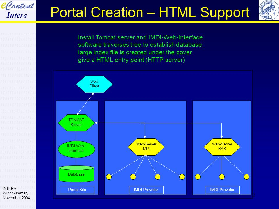 22 Portal Creation – HTML Support Intera Database Web-Server BAS Web-Server MPI TOMCAT Server IMDI-Web- Interface Web Client Portal SiteIMDI Provider install Tomcat server and IMDI-Web-Interface software traverses tree to establish database large index file is created under the cover give a HTML entry point (HTTP server) INTERA WP2 Summary November 2004