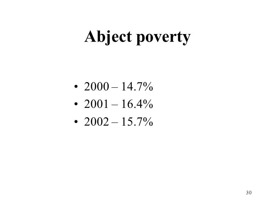 30 Abject poverty 2000 – 14.7% 2001 – 16.4% 2002 – 15.7%