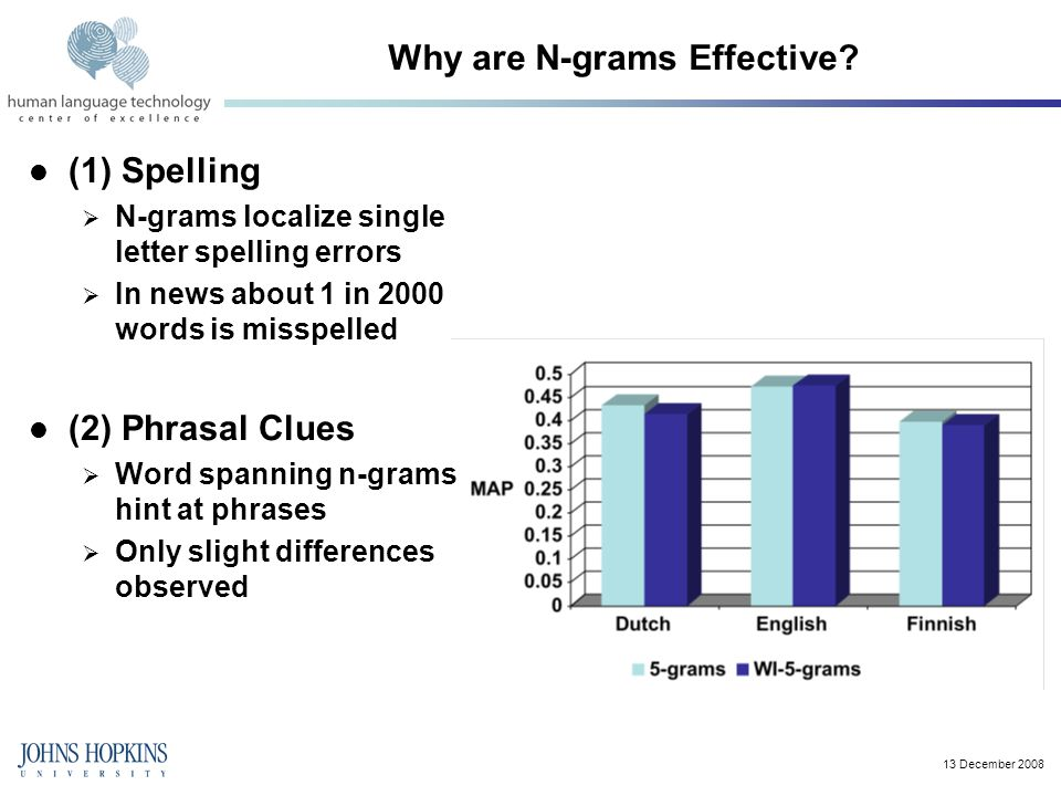 13 December 2008 Why are N-grams Effective.