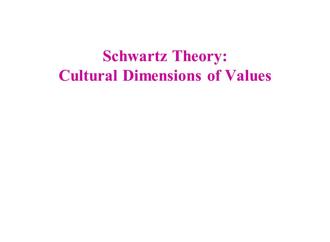 Schwartz Theory: Cultural Dimensions of Values