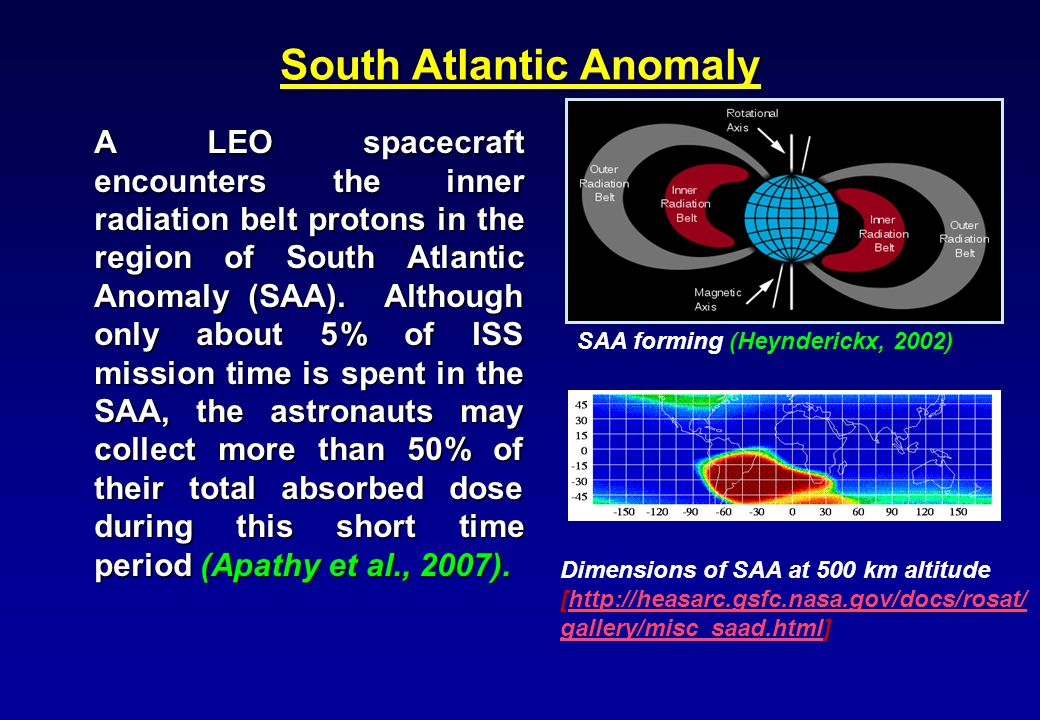 South Atlantic Anomaly A LEO spacecraft encounters the inner radiation belt protons in the region of South Atlantic Anomaly (SAA). Although only about