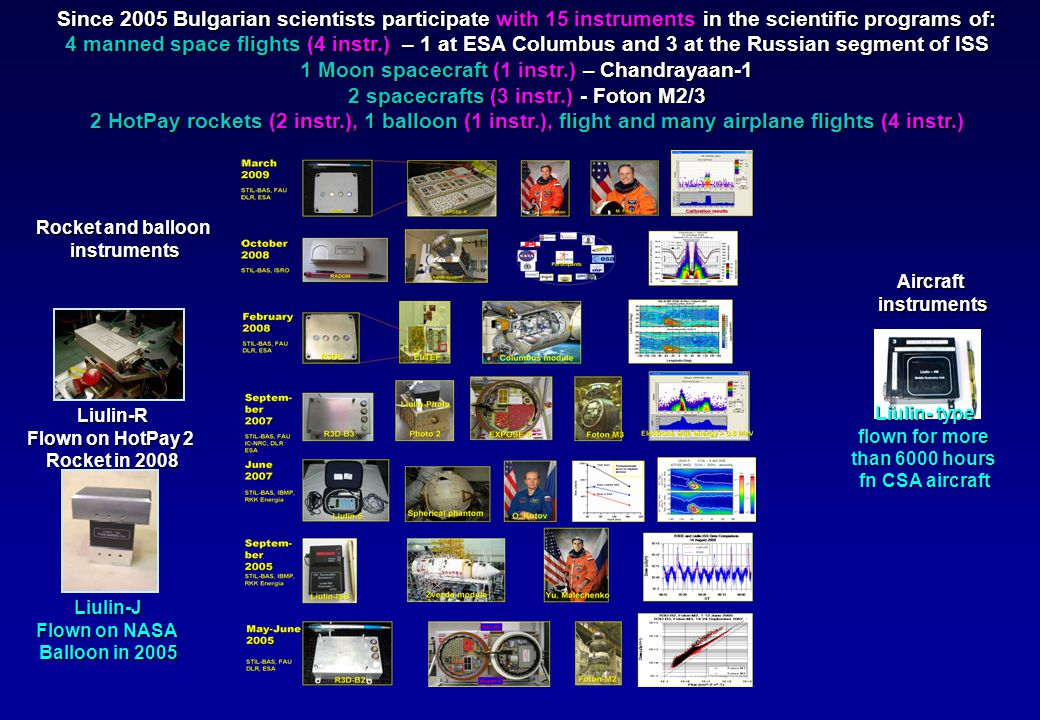 Since 2005 Bulgarian scientists participate with 15 instruments in the scientific programs of: 4 manned space flights (4 instr.) – 1 at ESA Columbus and 3 at the Russian segment of ISS 1 Moon spacecraft (1 instr.) – Chandrayaan-1 2 spacecrafts (3 instr.) - Foton M2/3 2 HotPay rockets (2 instr.), 1 balloon (1 instr.), flight and many airplane flights (4 instr.) Rocket and balloon instruments Liulin-R Flown on HotPay 2 Rocket in 2008 Liulin-J Flown on NASA Balloon in 2005 Aircraftinstruments Liulin- type flown for more than 6000 hours fn CSA aircraft
