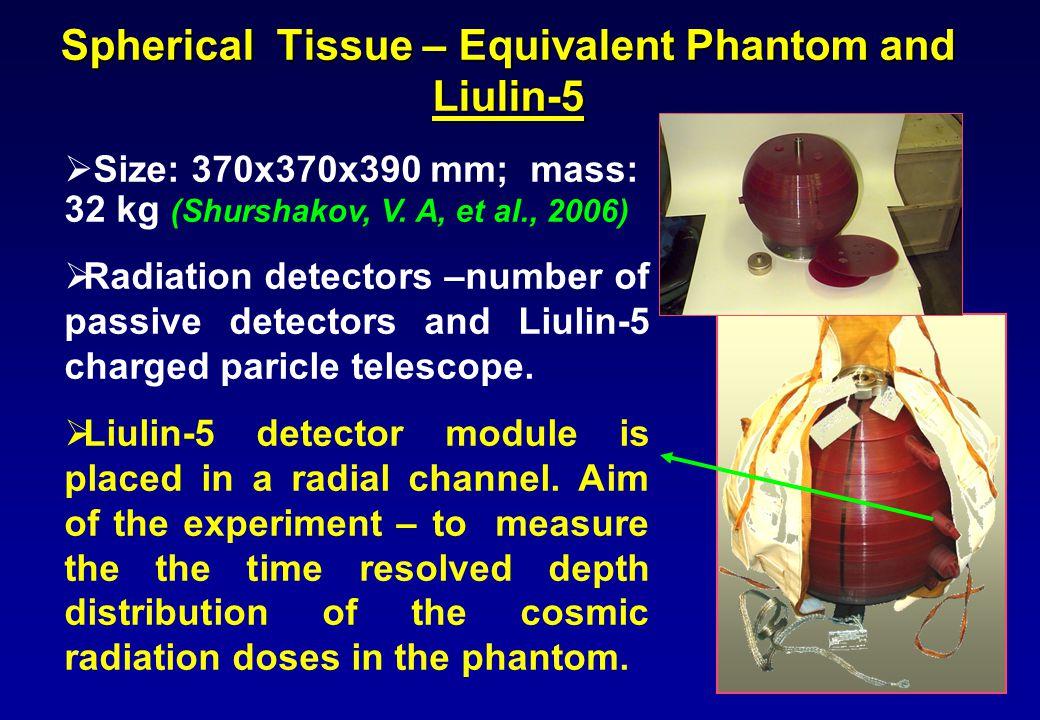 Spherical Tissue – Equivalent Phantom and Liulin-5  Size: 370x370x390 mm; mass: 32 kg (Shurshakov, V.