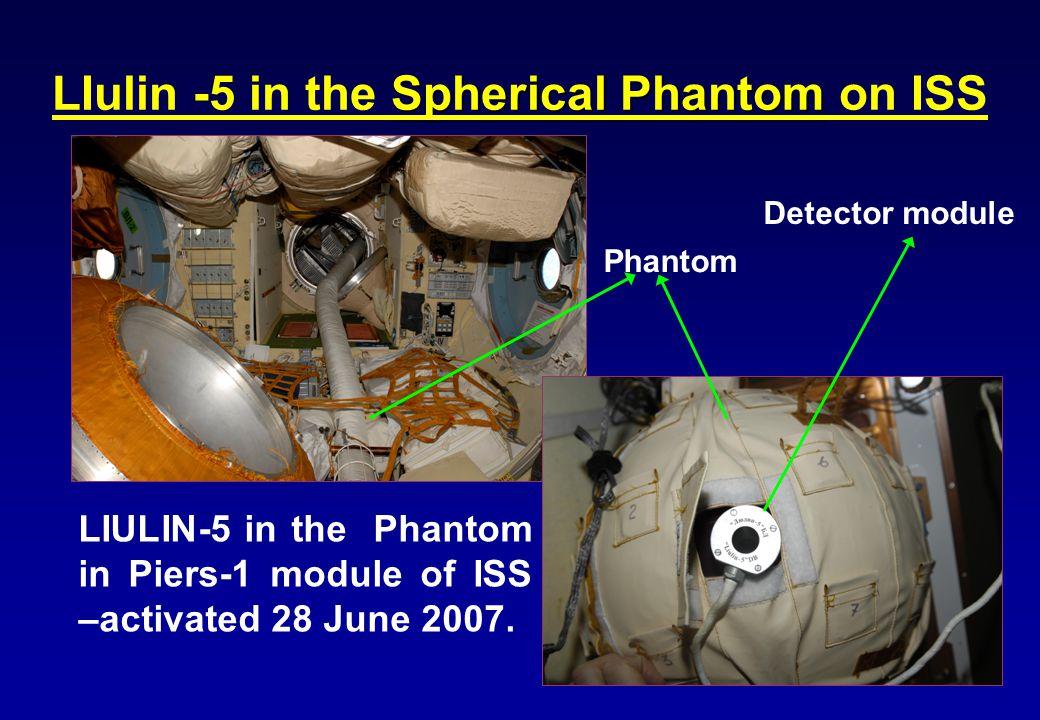 Block - diagram of Liulin - 5 connections in the phantom