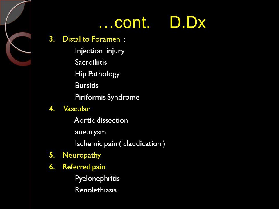 …cont.D.Dx …cont. D.Dx 3.