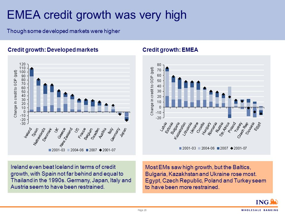 Page 25 EMEA credit growth was very high Though some developed markets were higher Credit growth: Developed marketsCredit growth: EMEA Ireland even beat Iceland in terms of credit growth, with Spain not far behind and equal to Thailand in the 1990s.